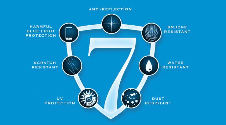 Crizal Prevencia UV Protection Lenses   Essilor Philippines ac22c12c46