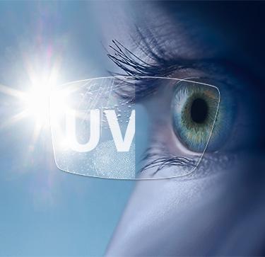 Crizal Sun UV   Total Eye Protection   Essilor Philippines 9324e1e380